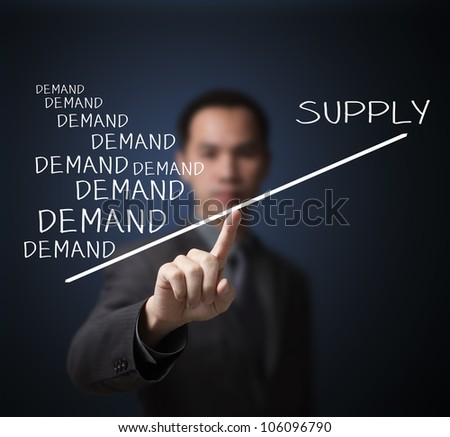 business man show shot market concept by unbalance of more demand and less supply on finger tip - stock photo