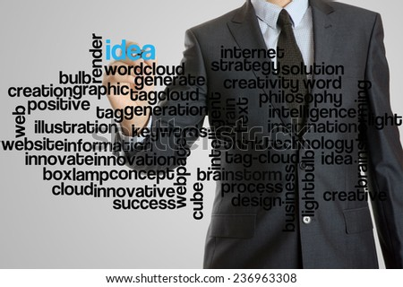 Business man with virtual interface of idea wordcloud