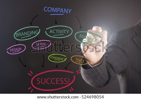 Business man writing business idea concept on a virtual screen