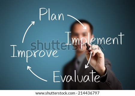 business man writing business improvement circle