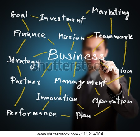 business man writing business network concept - stock photo