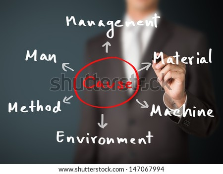 business man writing cause analysis - stock photo