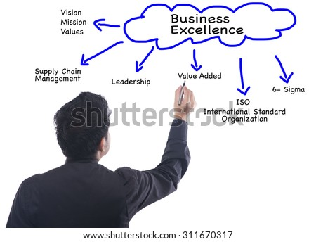 business excellence stock images royalty free images