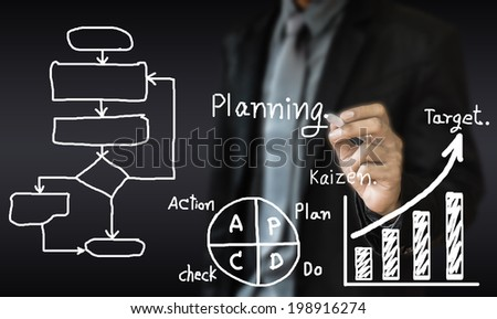 business man writing concept of business process improve