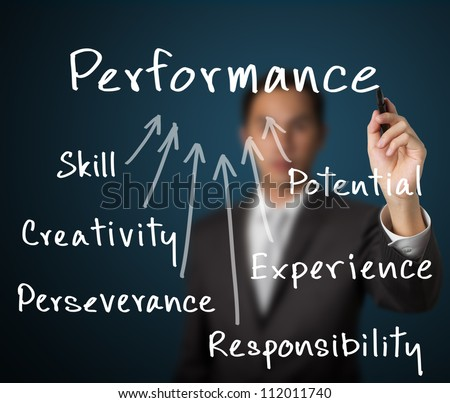 business man writing concept of performance ( skill, potential, creativity, experience, perseverance, responsibility ) - stock photo
