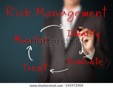 business man writing concept of risk management - stock photo