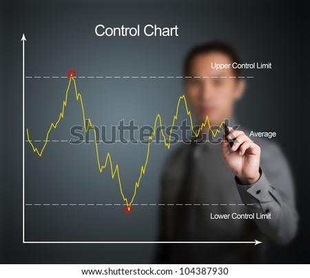 business man writing control chart - stock photo
