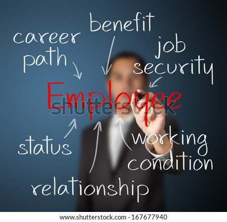 business man writing employee motivation concept - stock photo