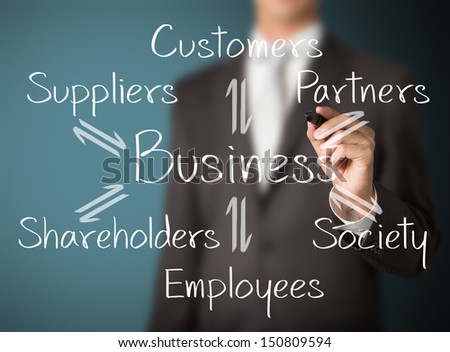 business man writing exchange and relation of business