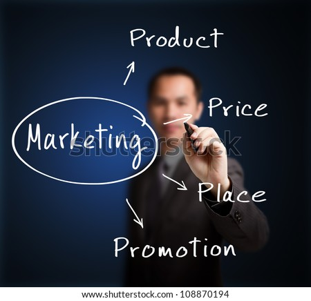 business man writing marketing concept product - price - place - promotion