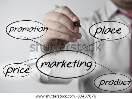 Business man writing marketing 4p, Product, Place, Promotion, Price - stock photo