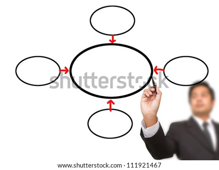 business man writing one core centralize from eight component diagram in blank