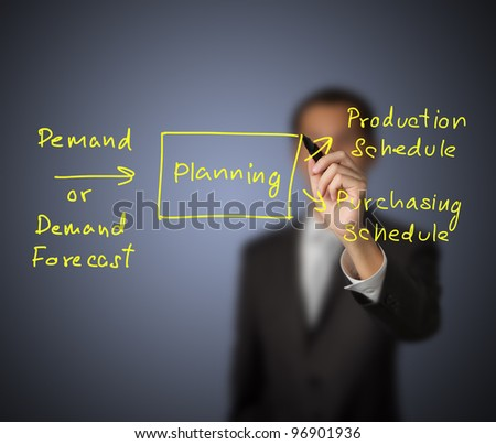 business man writing planning process flow from input of demand forecast to output of production and purchasing schedule - stock photo