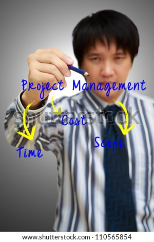 business man writing project management concept of time, cost and scope - stock photo