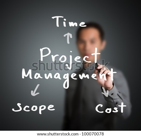 business man writing project management concept time - cost - scope - stock photo