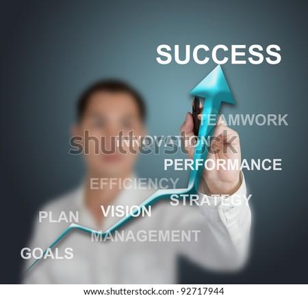 business man writing  success arrow graph on whiteboard - stock photo