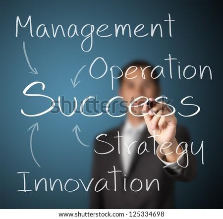 business man writing success concept - stock photo