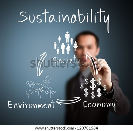 business man writing sustainability concept - stock photo