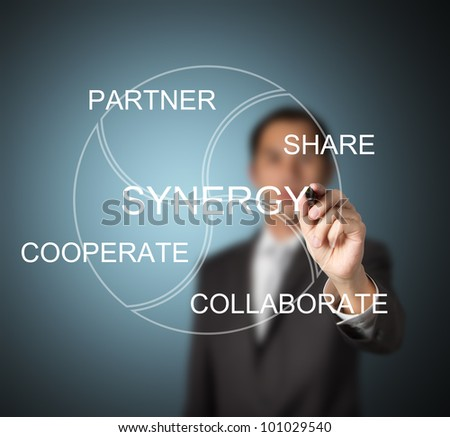 business man writing synergy concept ( partner, share, cooperate, collaborate ) - stock photo