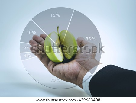 Business market share and success concept.A piece of green apple with market share graph on businessman hand. - stock photo