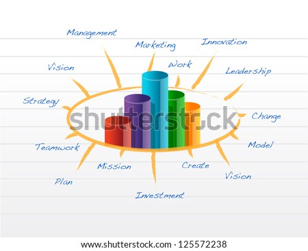 Business model on a notepad illustration design over white - stock photo