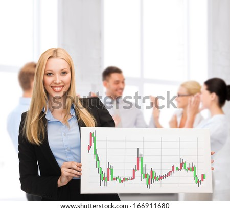 business, money and office concept - smiling businesswoman with white board and forex chart on it in office