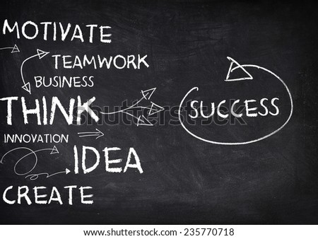 Business motivation blackboard - stock photo