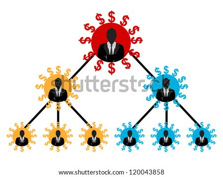 Business Network Concept, The Basic Organization Chart With Multilevel Businessman Connection Isolated on White Background - stock photo