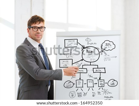 business, office, school and education concept - businessman pointing to plan on flip board in office - stock photo