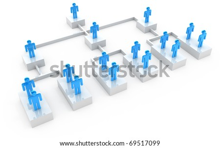 Business organization chart isolated on white - stock photo