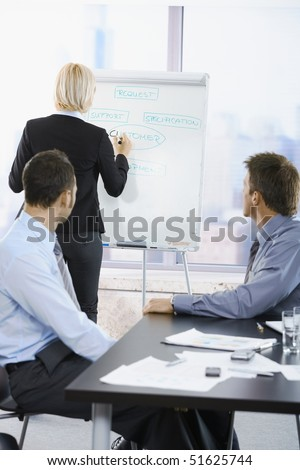 Business people sitting on presentation at office. Businesswoman drawing to white board. - stock photo
