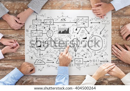 business, people, strategy, planning and team work concept - close up of creative team sitting at table and pointing finger to scheme in office - stock photo
