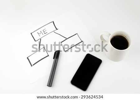 Business plan, a coffee mug, a smartphone, markers.