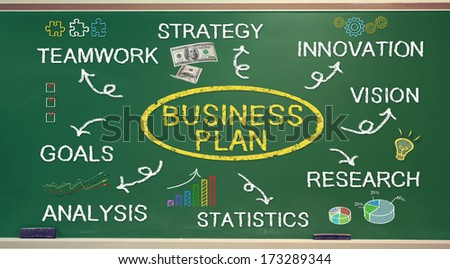 Business plan concepts on green chalk board - stock photo
