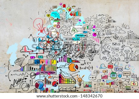 Business plan decription of buysiness