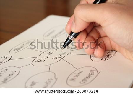Business plan, management mind map - stock photo