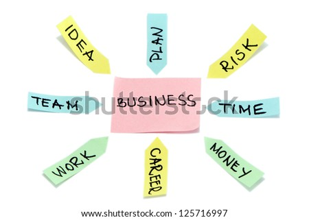 Business plan schema made from small colorful stick papers on white background.