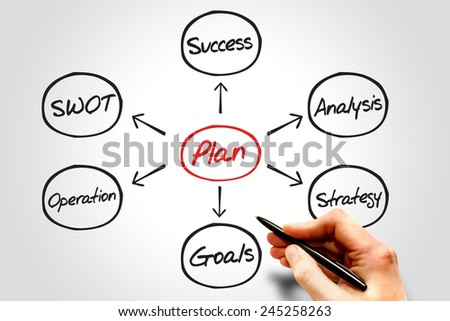 Business Plan showing Positive Growth, Analysis diagram concept