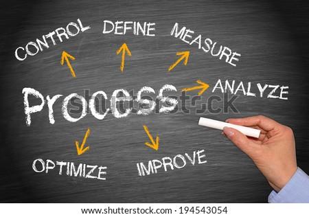 Business Process - stock photo