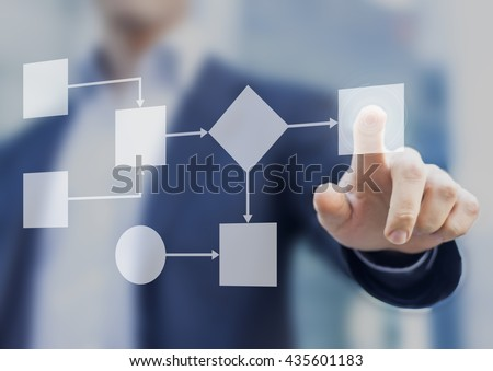 Business process and workflow automation with flowchart, businessman in background