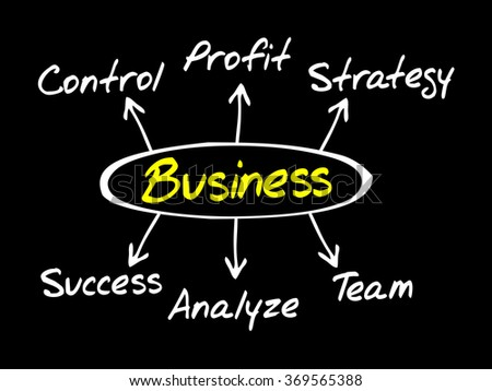 BUSINESS process information flow chart, business concept background