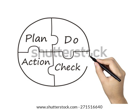business process PDCA written by human hand over white background - stock photo