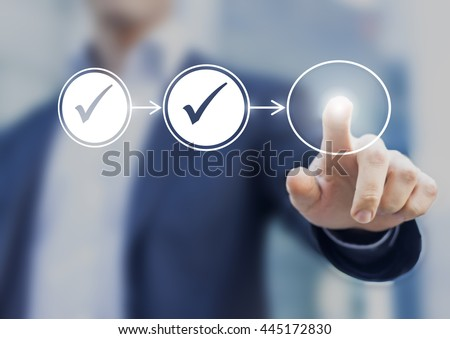 Business process workflow illustrating management approval, flowchart with businessman in background - stock photo