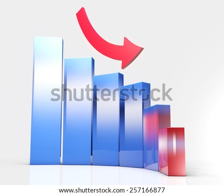 Business schedule, falling sales. The decrease in profit. 3d