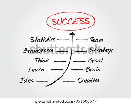 Business Steps to Success, Timeline of Success, business concept, diagram chart