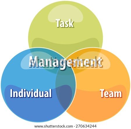 business strategy concept infographic diagram illustration of action leadership management - stock photo