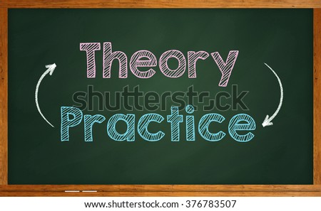 Business strategy concept of Theory and Practice written on chalkboard