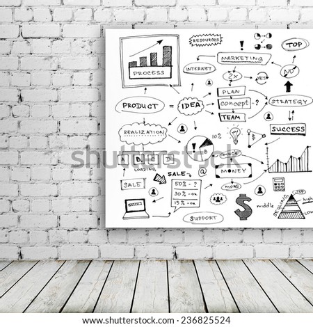 business strategy on white board in brick room - stock photo