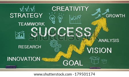 Business success texts and cartoon on green chalk board - stock photo