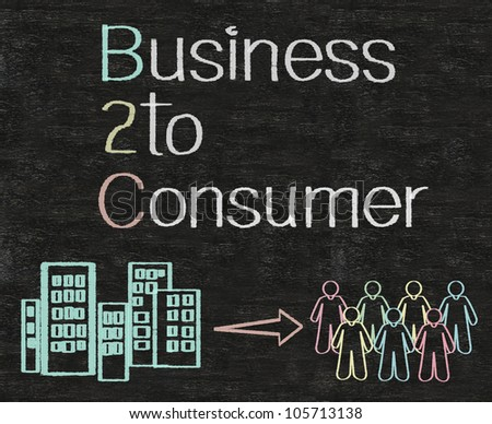 business to consumer, B2C written on blackboard background with icons - stock photo